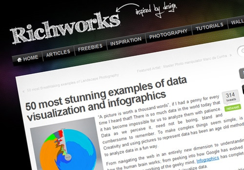 50 most stunning examples of data visualization and infographics
