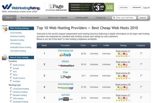 User ratings & reviews