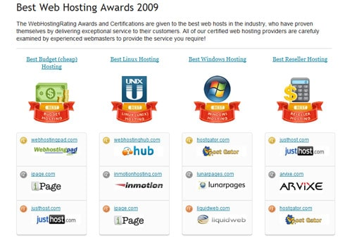 Best Web Hosting Awards