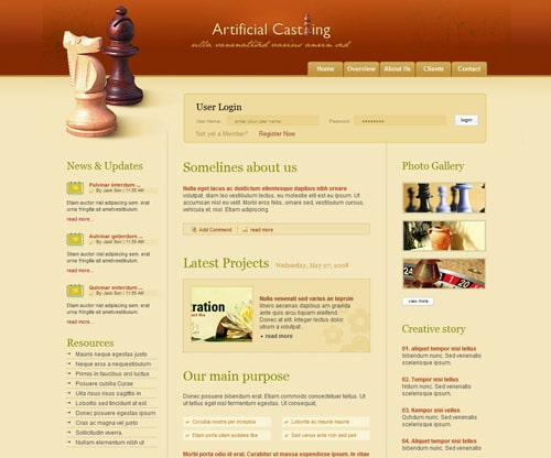 Artificial Casting- By Piyush