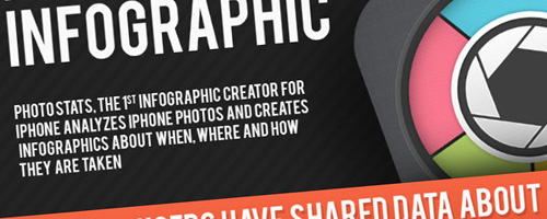 Infographics: The Art Of Design And Information