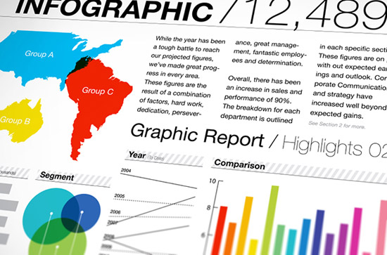 Infographic Creation Tips: The 3 D's of Infographic Strategy and Virality