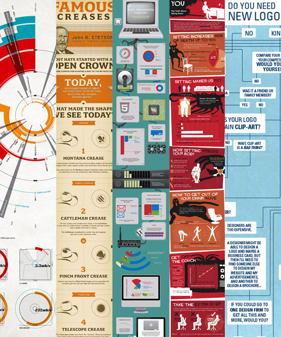 How To Design Your Own Infographics