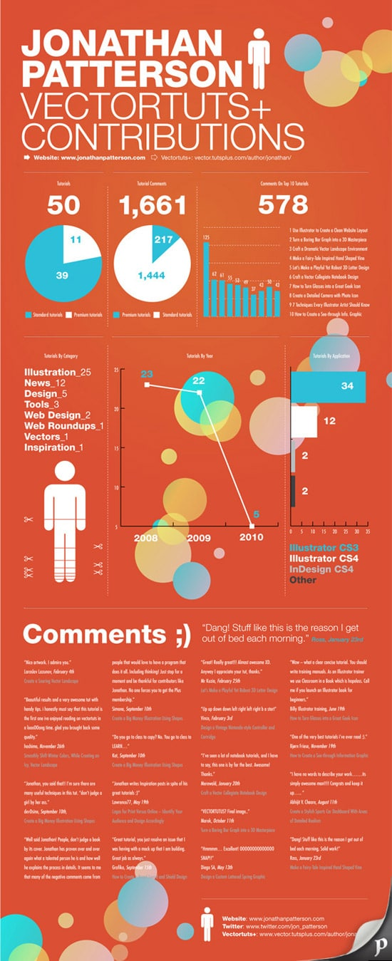 How To Create Outstanding Modern Infographics
