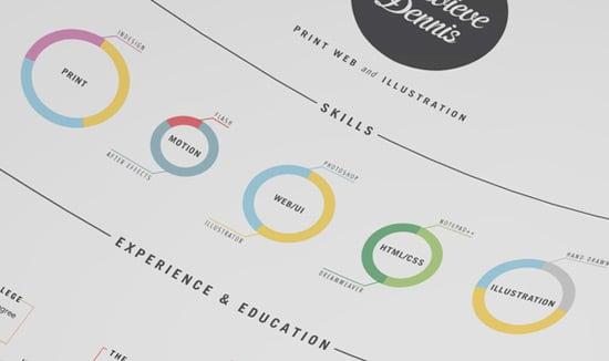 Genevieve Dennis - Resume / Curriculum Vitae