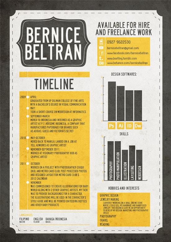 Bernice Beltran - CV