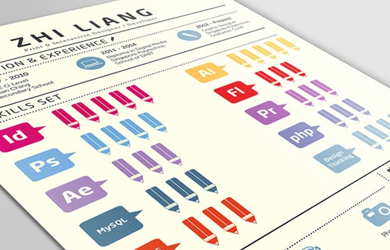 Chen Zhi Liang - Infographics Resume