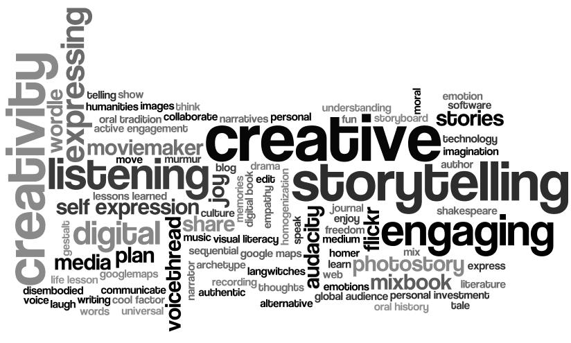 Tell a story with your web design it always works - Fahouse a story telling architecture ...