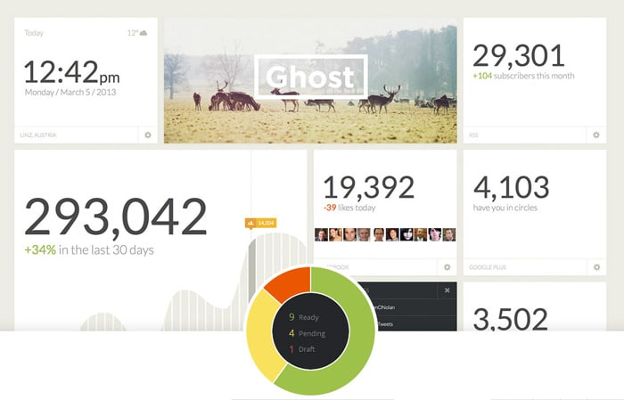 Ghost Themes: 24 Free Themes For You To Download - designrfix com
