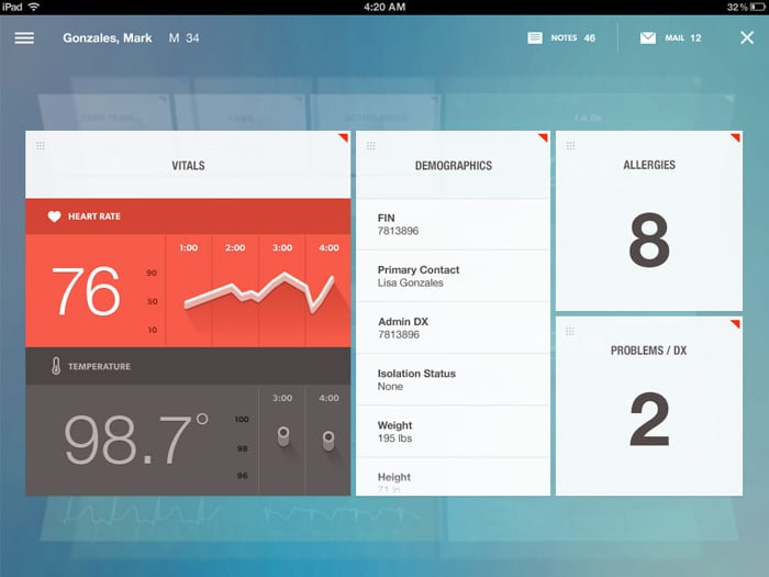20+ Awesome Dashboard Designs That Will Inspire You - designrfix.com