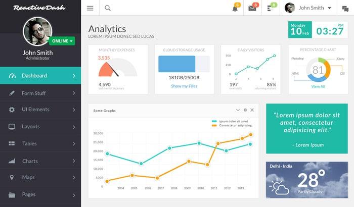 ReactiveDash - An Admin Dashboard Theme