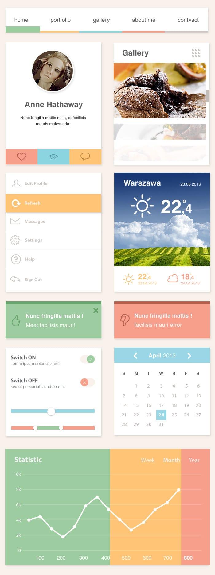 Freebie: The Ero Widget UI Kit