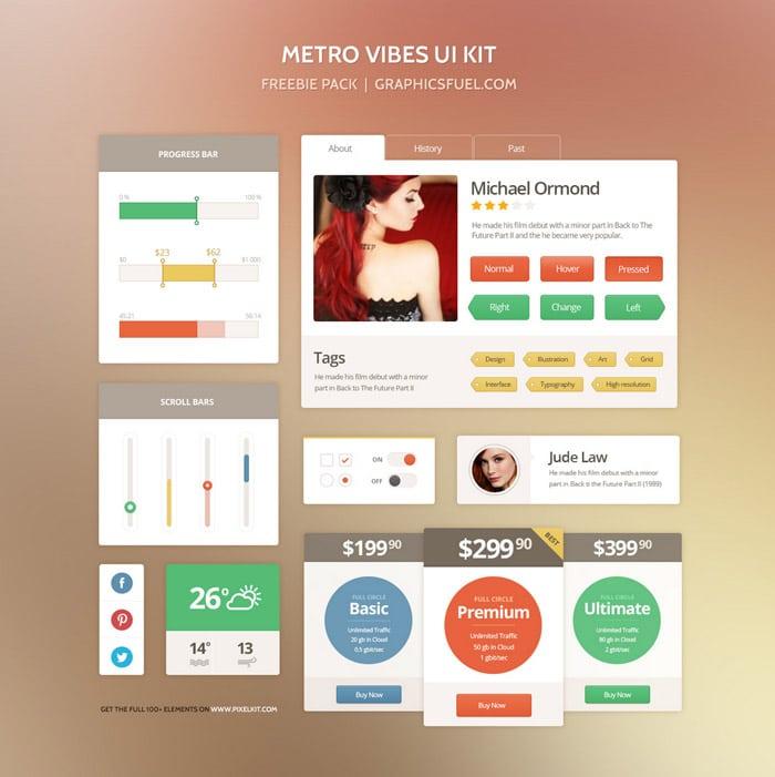 Free Download of Metro Vibes UI Kit