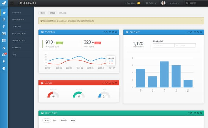 Saturn - Responsive admin dashboard template