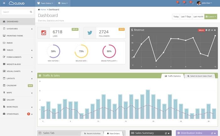 Cloud Admin - Bootstrap 3 Responsive Dashboard