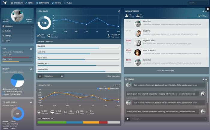 40 Premium Admin Dashboard Templates - designrfix com