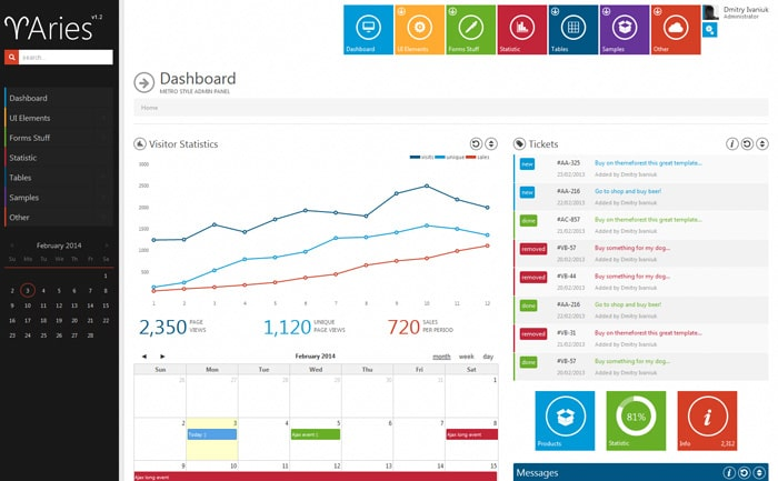 jquery dashboard example