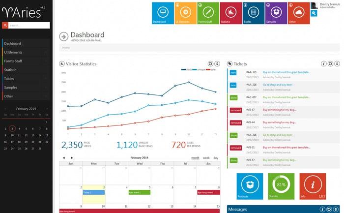 40 premium admin dashboard templates