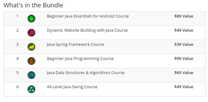 Get 90% Off This Java Developer Course Bundle - designrfix com