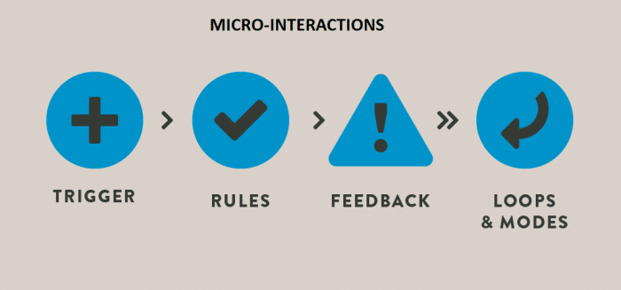 microinteractions1
