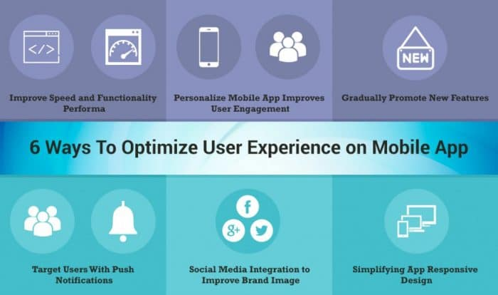 6-ways-to-optimize-user-experience-on-mobile-app-1024x605