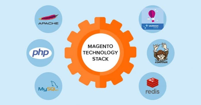 Magento 2: The Perfect Platform for M-Commerce Marketing