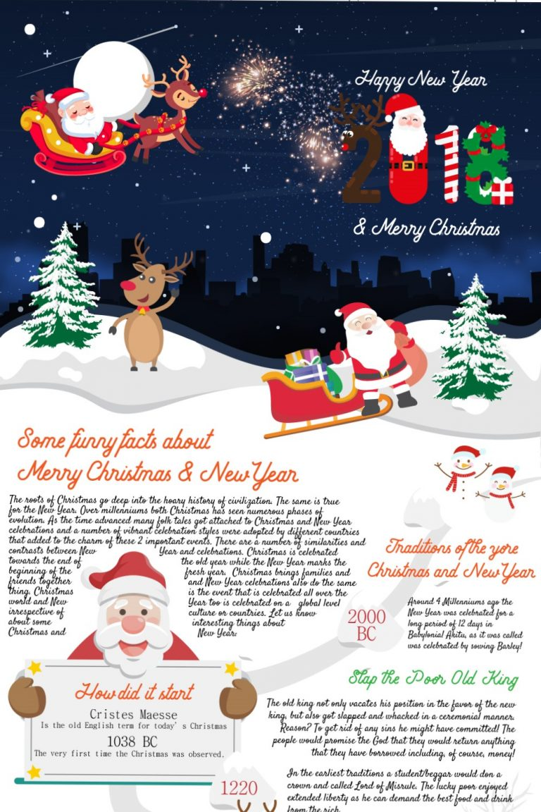 Christmas Infographic: Funny Facts About Christmas and New Year's