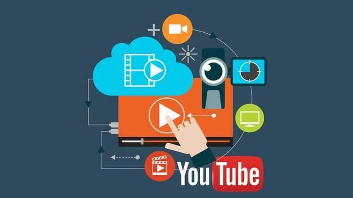 Youtube Mastery Bundle