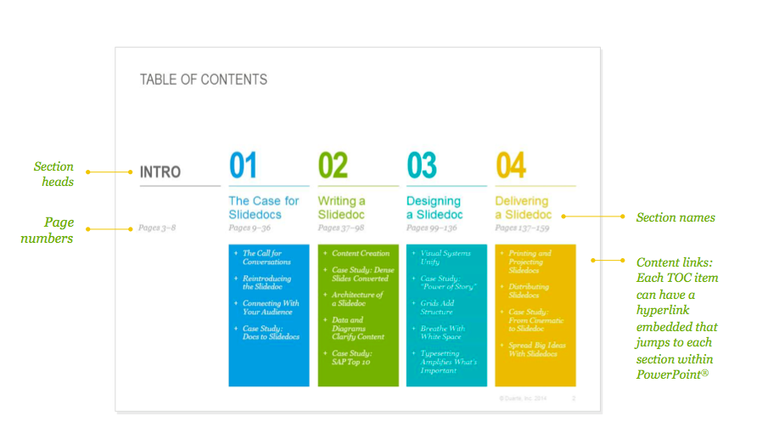 Top 5 Best Website Examples Of Table Of Contents Designs